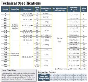 filter-tech-specs